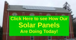 Solar Panel Real-Time Production